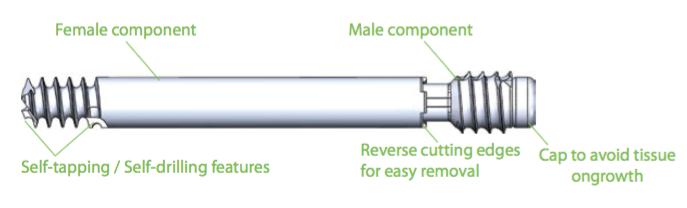 Kinetics Plus - Pega Medical implantes ortopédicos especialistas en Traumatología infantil